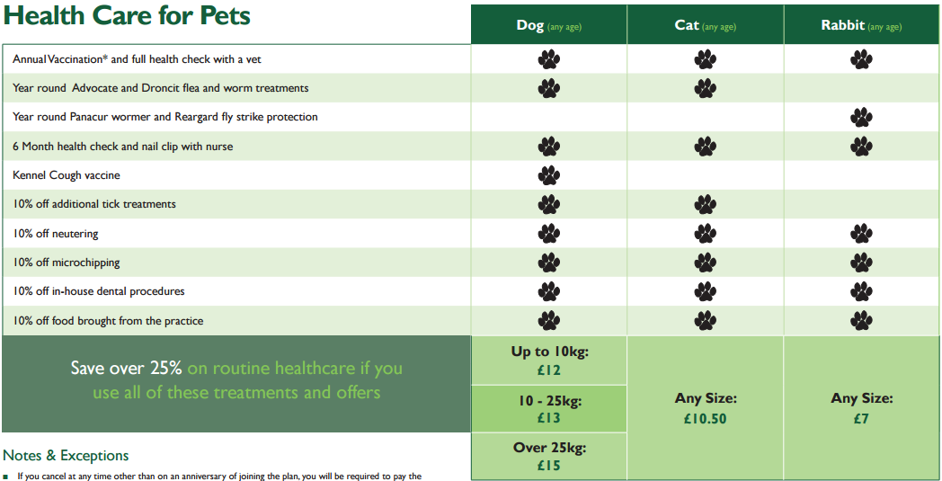healthcareforpets